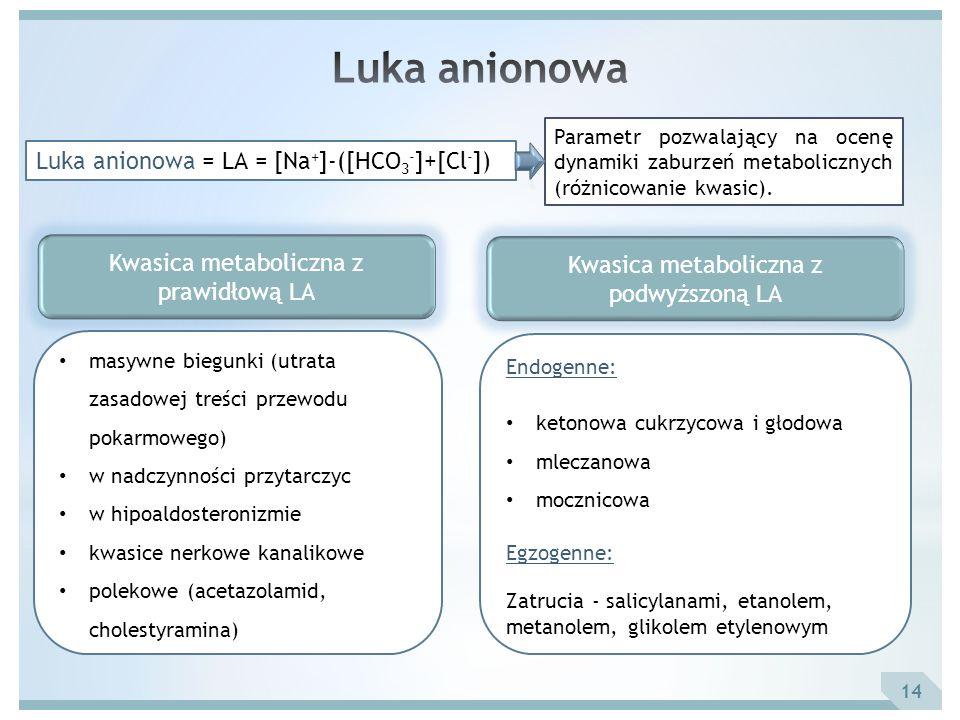 Luka anionowa Luka anionowa = LA = [Na+]-([HCO3-]+[Cl-])